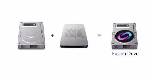 Creare Fusion Drive sul Mac con un disco esterno USB 3.0
